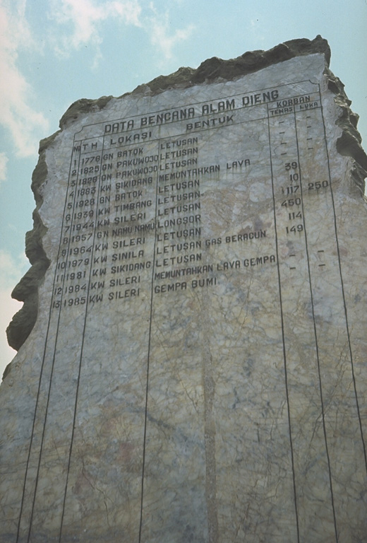 A stone monument is inscribed with a list of eruptions from the Dieng volcanic complex in central Java. The second column from the right lists fatalities (most recently 149 in 1979), which have occurred many times as a result of phreatic explosions and toxic gas emissions. Photo by Tom Casadevall, 1986 (U.S. Geological Survey).