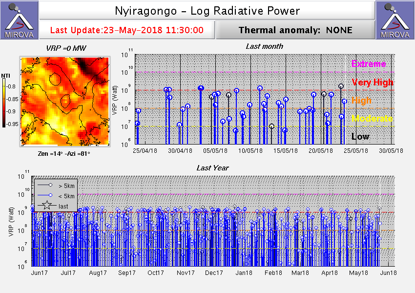 Global Volcanism Program | Nyiragongo