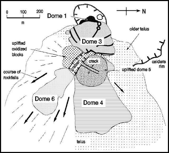 Figure (see Caption)