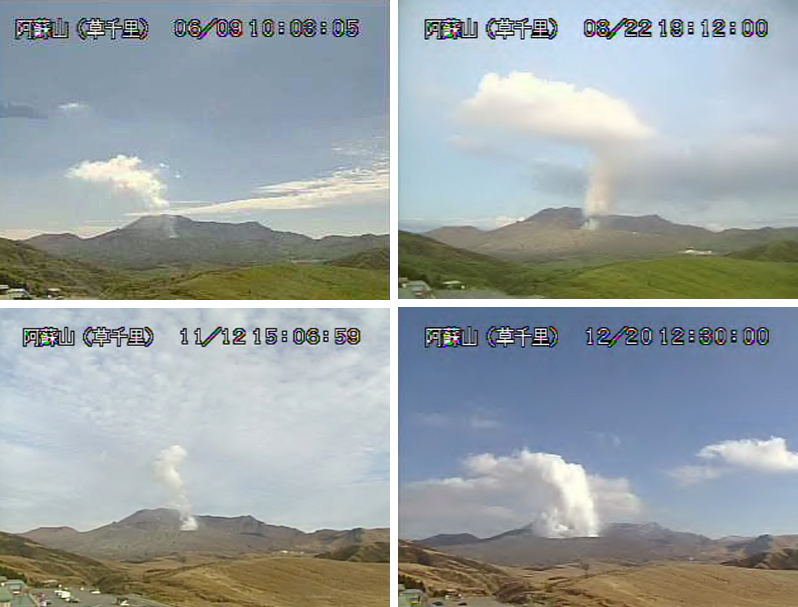 Global Volcanism Program | Bulletin of the Global Volcanism Network